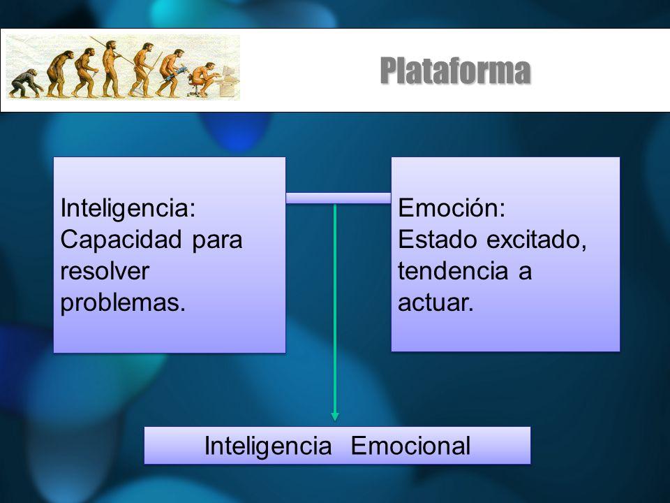Plataforma Inteligencia: Capacidad para resolver problemas.