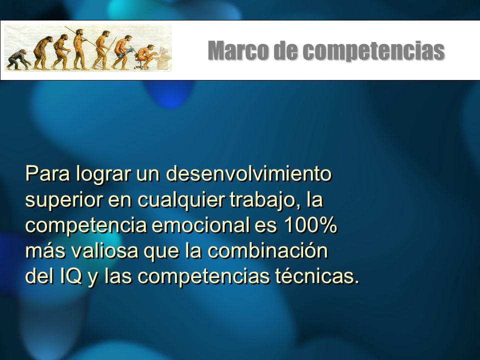Marco de competencias Para lograr un desenvolvimiento superior en cualquier trabajo, la competencia emocional es 100% más valiosa que la combinación del IQ y las competencias técnicas.