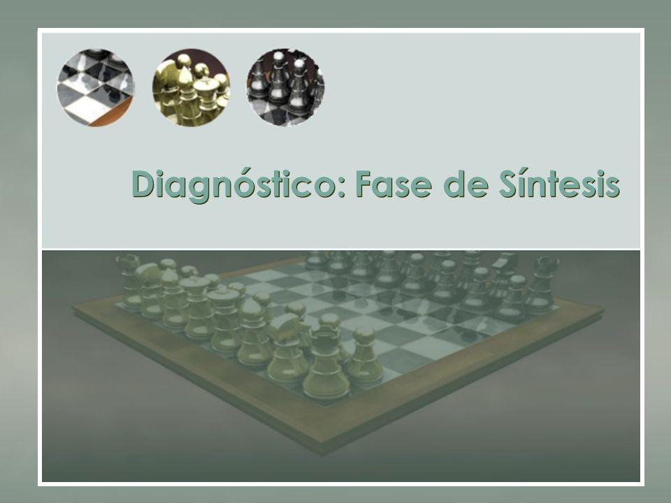 Diagnóstico Misión-Visión ObjetivosEstrategiasMetas Programas Proyectos Programas Proyectos OOII Plataforma