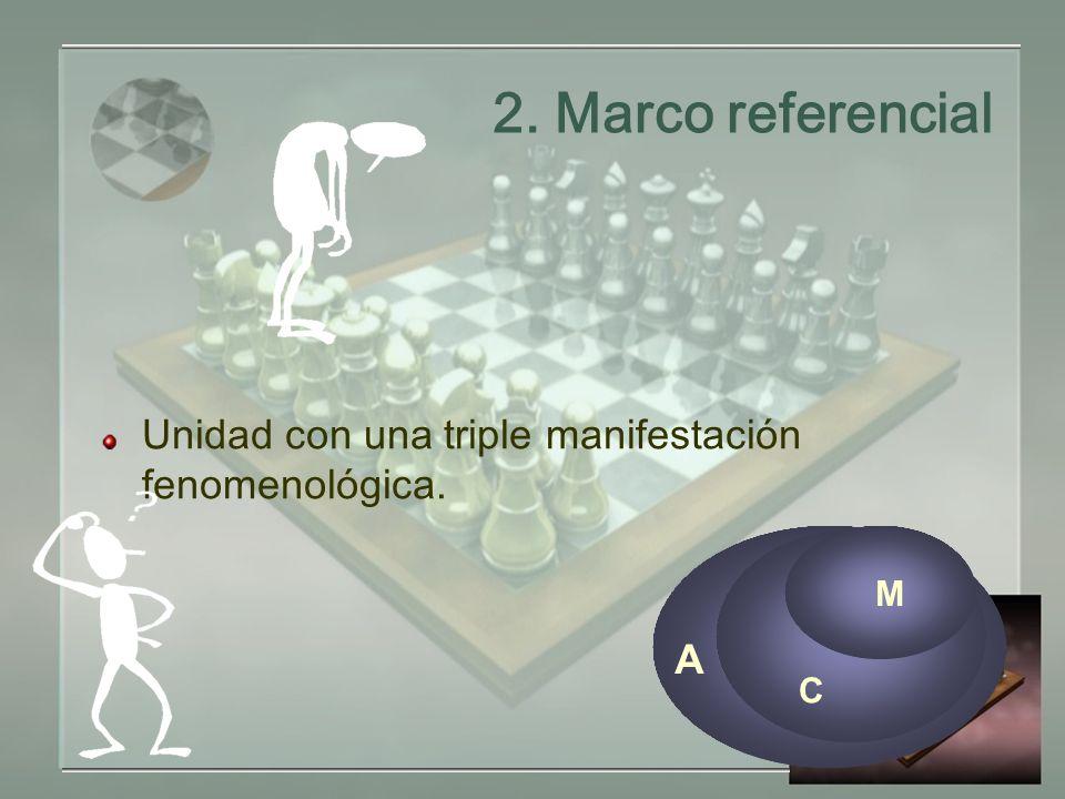 2. Marco referencial Unidad con una triple manifestación fenomenológica. A C M