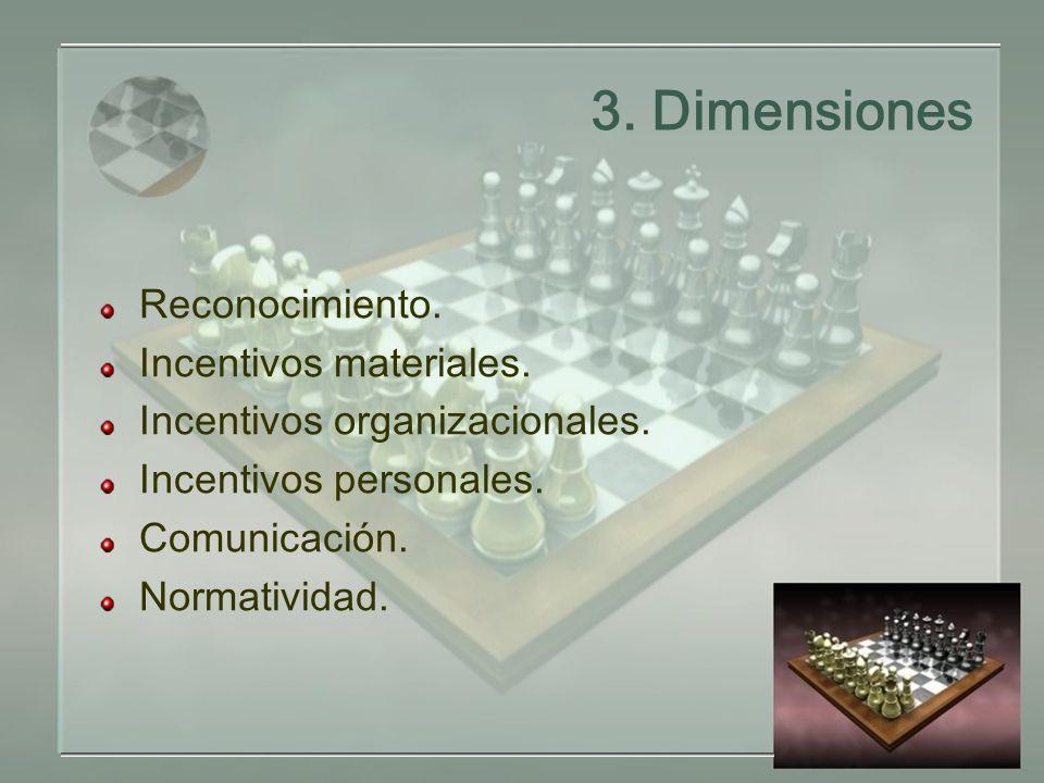 3.Dimensiones Reconocimiento. Incentivos materiales.