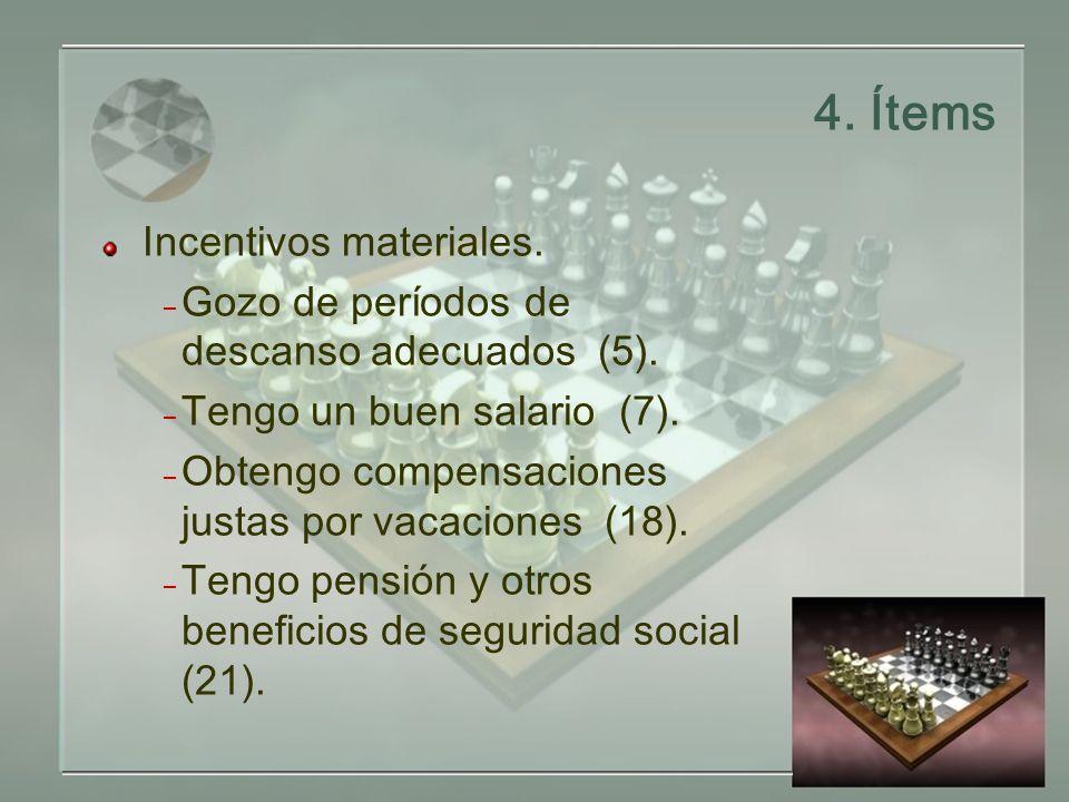 4.Ítems Incentivos materiales. – Gozo de períodos de descanso adecuados (5).