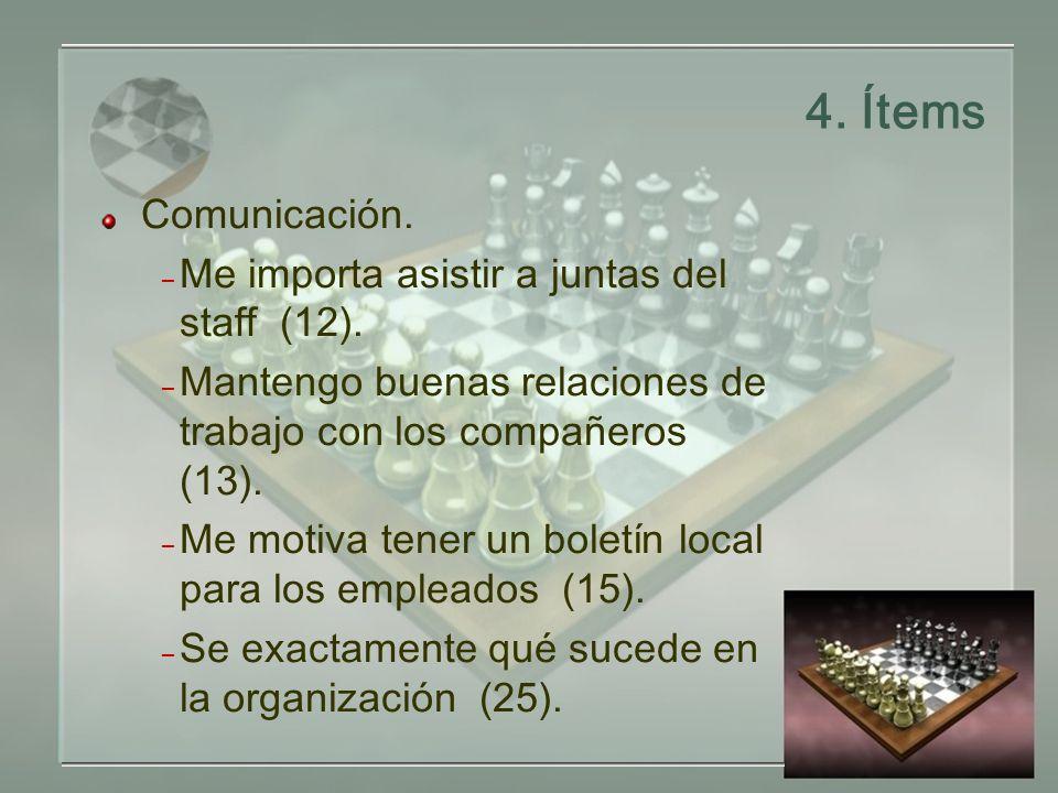 4.Ítems Comunicación. – Me importa asistir a juntas del staff (12).