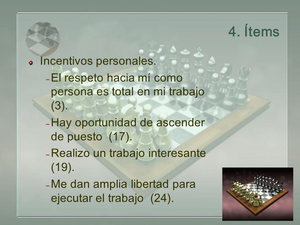 4.Ítems Incentivos personales. – El respeto hacia mí como persona es total en mi trabajo (3).