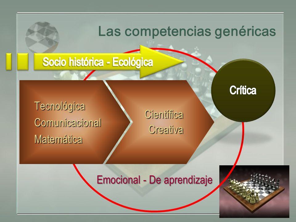 Las competencias genéricas Emocional - De aprendizaje TecnológicaComunicacionalMatemáticaCientíficaCreativa