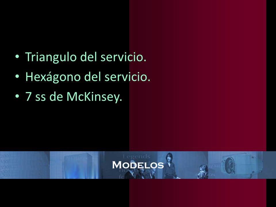 Modelos Triangulo del servicio. Hexágono del servicio. 7 ss de McKinsey.