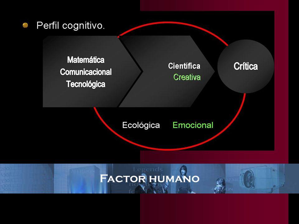Factor humano