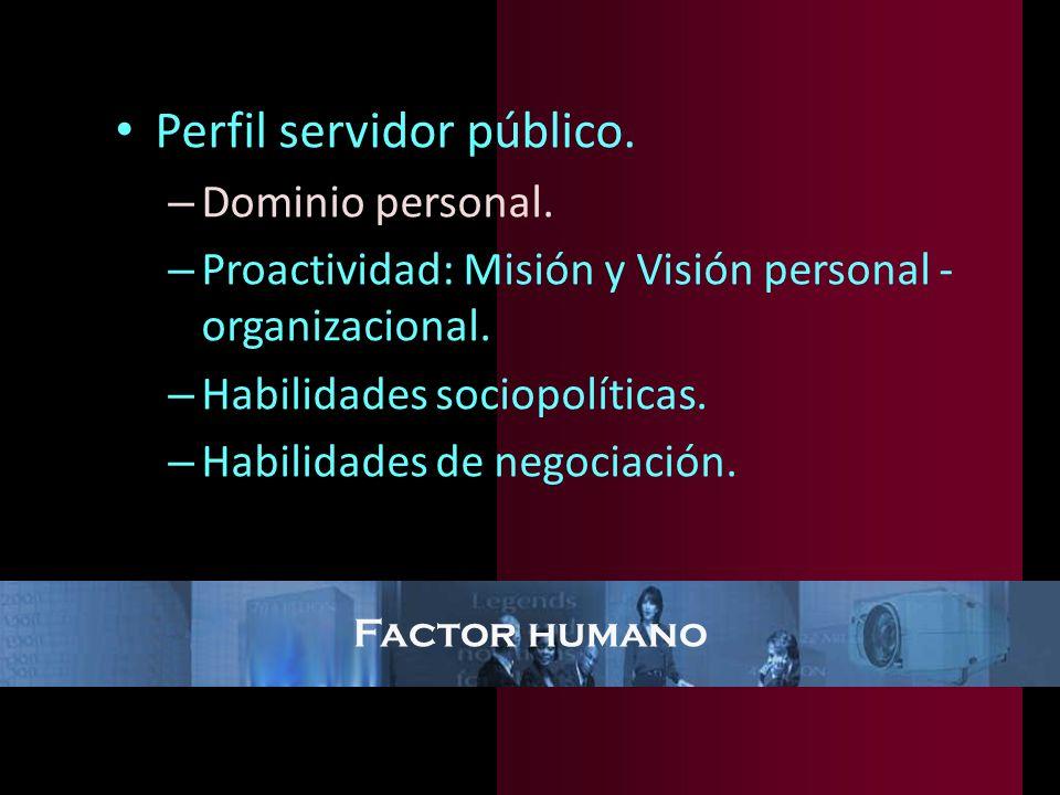 Perfil servidor público. – Dominio personal. – Proactividad: Misión y Visión personal - organizacional. – Habilidades sociopolíticas. – Habilidades de