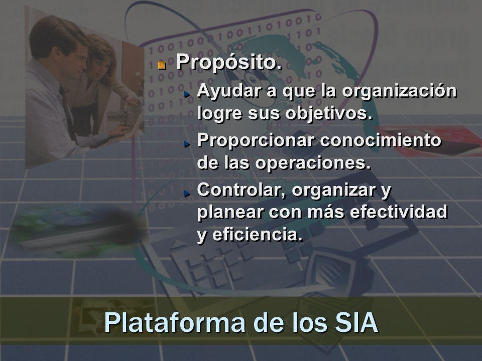 Plataforma de los SIA Propósito.Ayudar a que la organización logre sus objetivos.