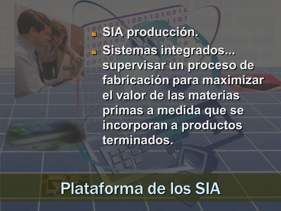 Plataforma de los SIA Propósito. Ayudar a que la organización logre sus objetivos.