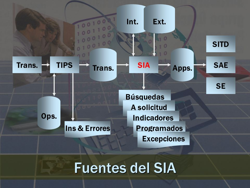Plataforma de los SIA SIA producción. Sistemas integrados...