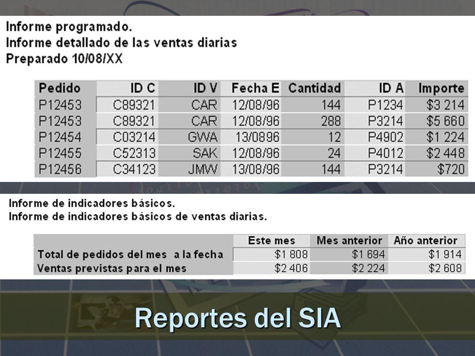 Fuentes del SIA Int.Ext. Apps.Trans. Ops.