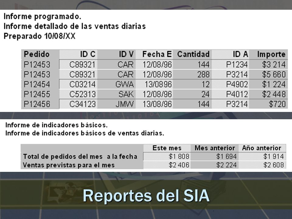 Reportes del SIA a) Informe programado.