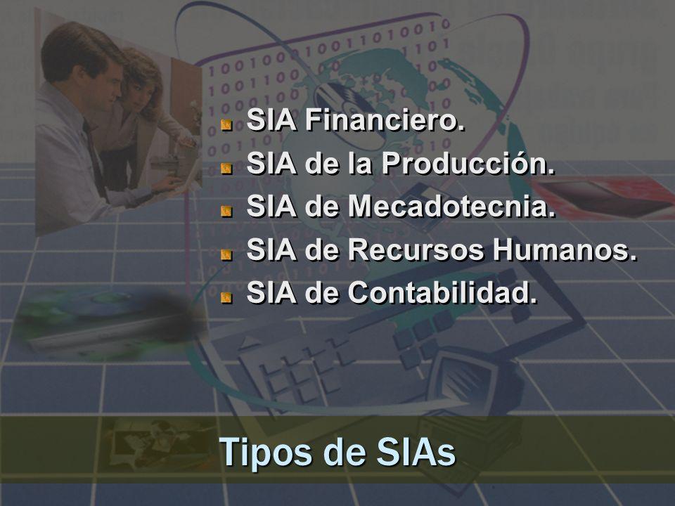 Tipos de SIAs SIA Financiero.SIA de la Producción.