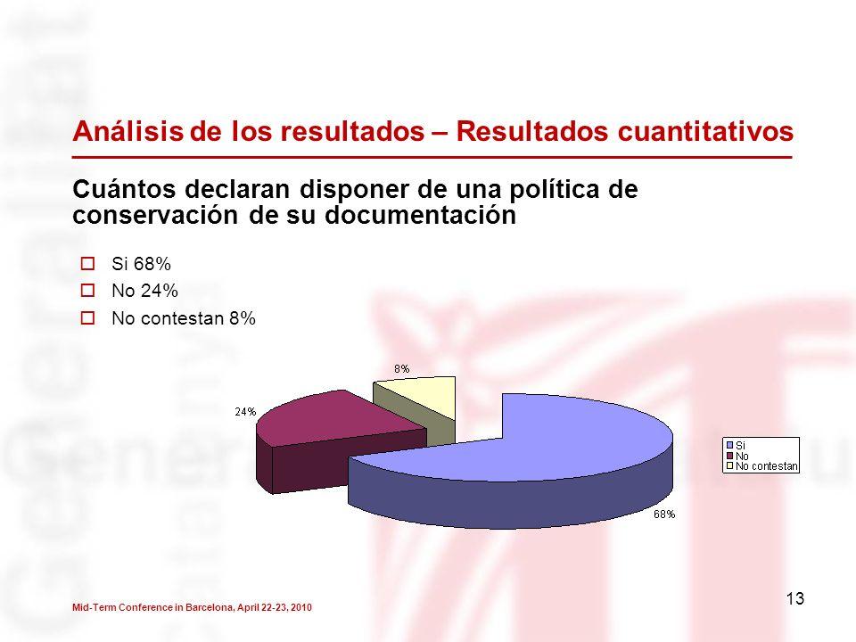 13 Cuántos declaran disponer de una política de conservación de su documentación Análisis de los resultados – Resultados cuantitativos Si 68% No 24% No contestan 8% Mid-Term Conference in Barcelona, April 22-23, 2010