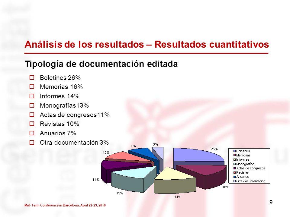 10 Tipología de soporte para su difusión Análisis de los resultados – Resultados cuantitativos Web 63% Intranet 17% Correo electrónico 14% Red local 6% Mid-Term Conference in Barcelona, April 22-23, 2010