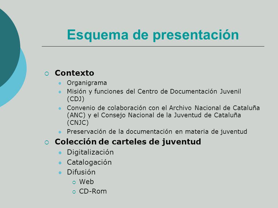 Esquema de presentación Contexto Organigrama Misión y funciones del Centro de Documentación Juvenil (CDJ) Convenio de colaboración con el Archivo Nacional de Cataluña (ANC) y el Consejo Nacional de la Juventud de Cataluña (CNJC) Preservación de la documentación en materia de juventud Colección de carteles de juventud Digitalización Catalogación Difusión Web CD-Rom