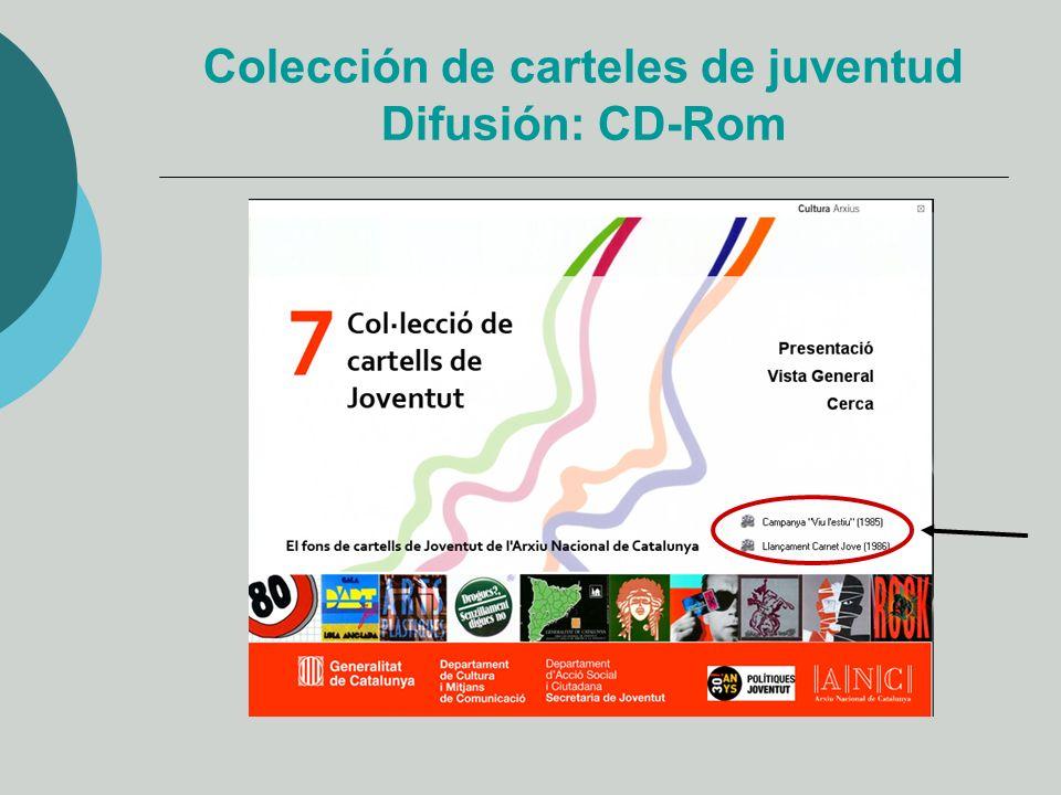 Colección de carteles de juventud Difusión: CD-Rom
