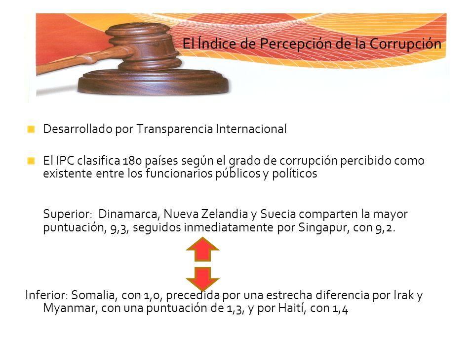 El Índice de Percepción de la Corrupción Desarrollado por Transparencia Internacional El IPC clasifica 180 países según el grado de corrupción percibi