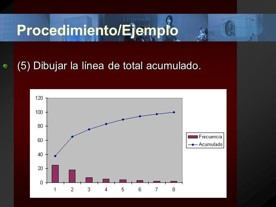 Procedimiento/Ejemplo (4) Dibujar barras para cada causa o categoría.