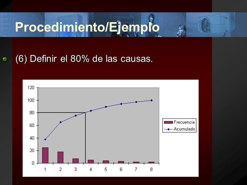 Procedimiento/Ejemplo (5) Dibujar la línea de total acumulado.