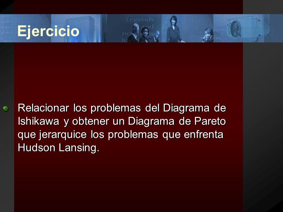 Procedimiento/Ejemplo (6) Definir el 80% de las causas.
