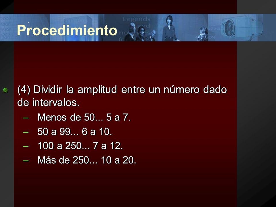 Procedimiento (3) Después identificamos la amplitud de los datos, del más grande al más pequeño.