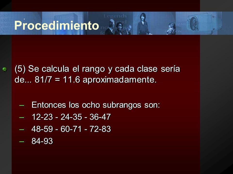 Procedimiento (4) Dividir la amplitud entre un número dado de intervalos.