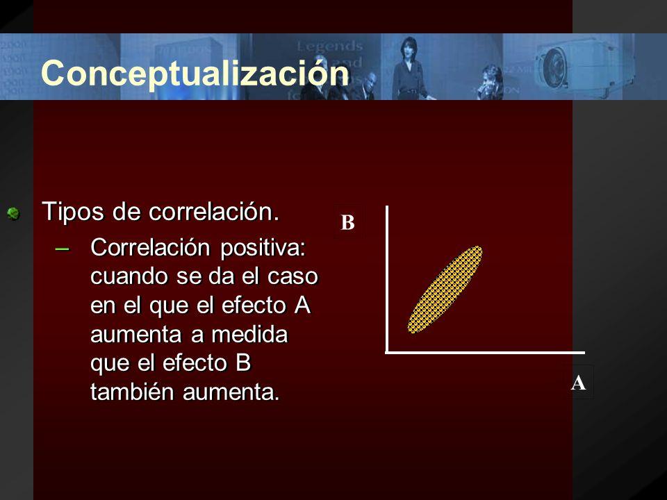 Conceptualización Las dos variables pueden enmarcarse: –Una característica de calidad y un factor que la afecta.