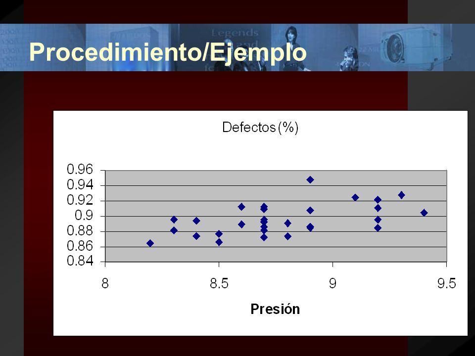 Procedimiento/Ejemplo (3) Registre los datos en el gráfico.