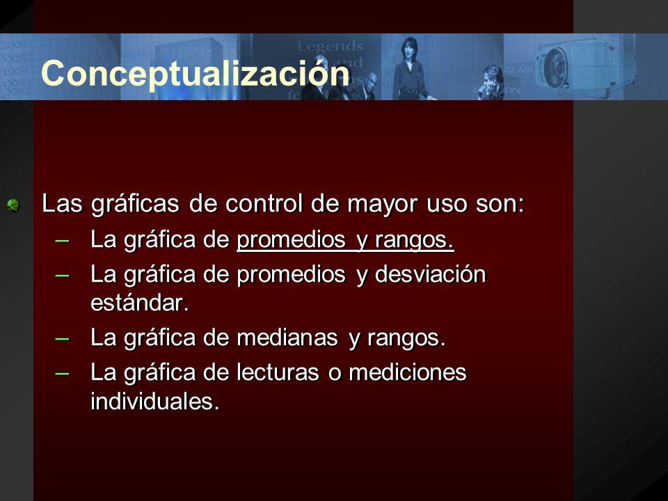 Conceptualización Se conforman por dos corridas en paralelo.