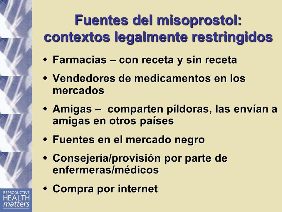 Fuentes del misoprostol: contextos legalmente restringidos Farmacias – con receta y sin receta Farmacias – con receta y sin receta Vendedores de medic