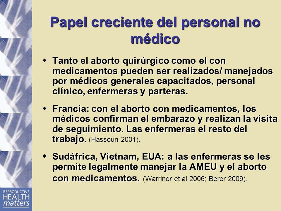 Papel creciente del personal no médico Tanto el aborto quirúrgico como el con medicamentos pueden ser realizados/ manejados por médicos generales capa