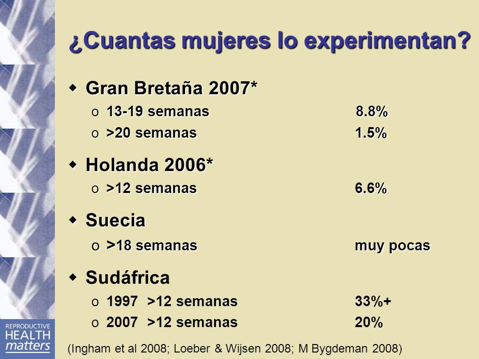 ¿Cuantas mujeres lo experimentan? Gran Bretaña 2007* Gran Bretaña 2007* o 13-19 semanas 8.8% o >20 semanas 1.5% Holanda 2006* Holanda 2006* o >12 sema