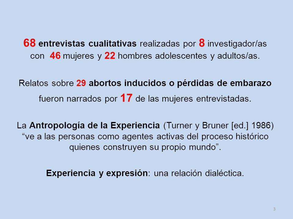 68 entrevistas cualitativas realizadas por 8 investigador/as con 46 mujeres y 22 hombres adolescentes y adultos/as. Relatos sobre 29 abortos inducidos