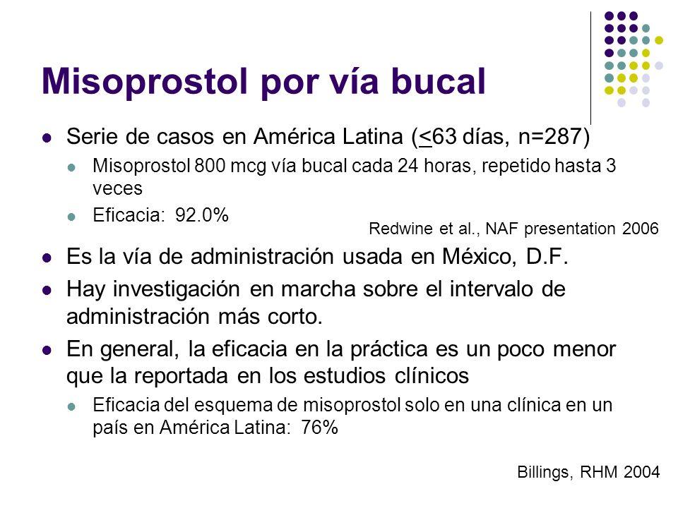 Misoprostol por vía bucal Serie de casos en América Latina (<63 días, n=287) Misoprostol 800 mcg vía bucal cada 24 horas, repetido hasta 3 veces Efica