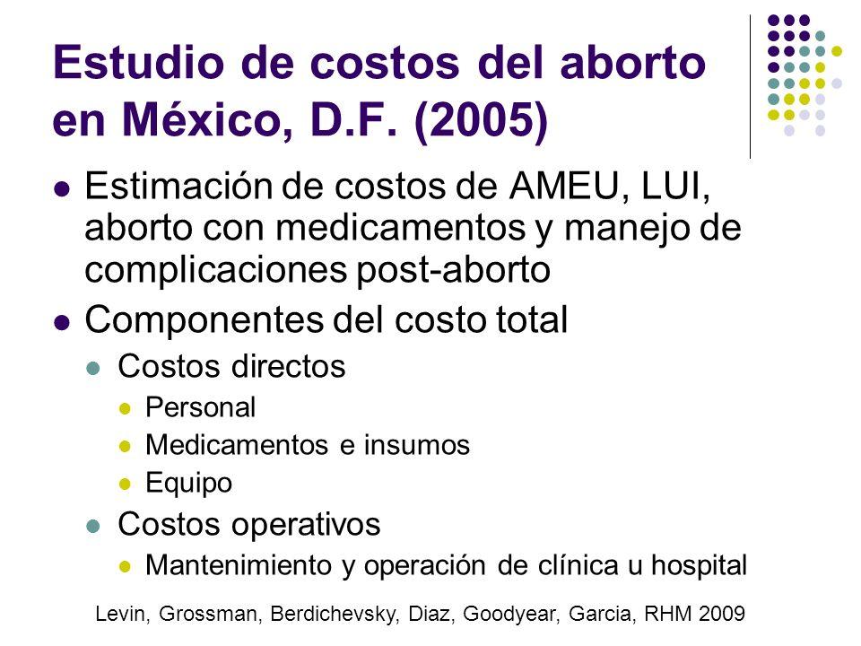 Estudio de costos del aborto en México, D.F. (2005) Estimación de costos de AMEU, LUI, aborto con medicamentos y manejo de complicaciones post-aborto