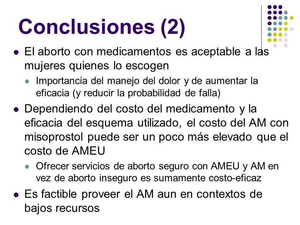 Conclusiones (2) El aborto con medicamentos es aceptable a las mujeres quienes lo escogen Importancia del manejo del dolor y de aumentar la eficacia (
