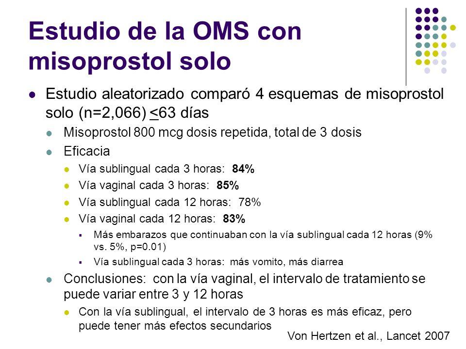 Estudio de la OMS con misoprostol solo Estudio aleatorizado comparó 4 esquemas de misoprostol solo (n=2,066) <63 días Misoprostol 800 mcg dosis repeti