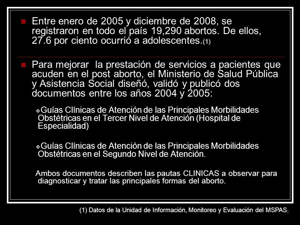 Entre enero de 2005 y diciembre de 2008, se registraron en todo el país 19,290 abortos. De ellos, 27.6 por ciento ocurrió a adolescentes. (1) Para mej
