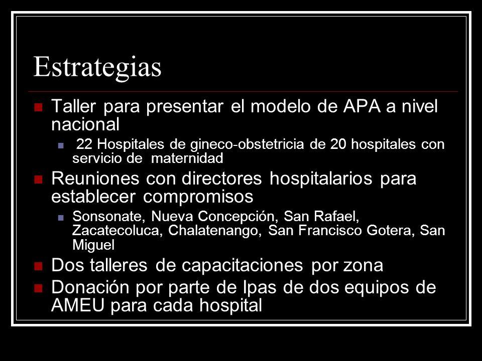 Estrategias Taller para presentar el modelo de APA a nivel nacional 22 Hospitales de gineco-obstetricia de 20 hospitales con servicio de maternidad Re