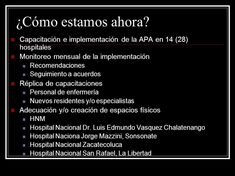 ¿Cómo estamos ahora? Capacitación e implementación de la APA en 14 (28) hospitales Monitoreo mensual de la implementación Recomendaciones Seguimiento