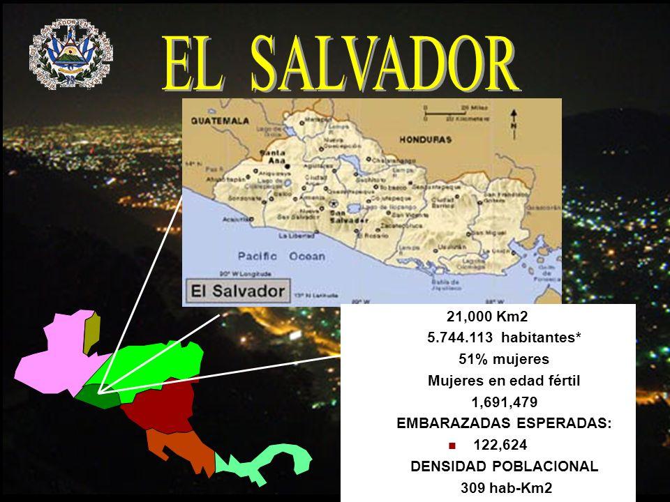 21,000 Km2 5.744.113 habitantes* 51% mujeres Mujeres en edad fértil 1,691,479 EMBARAZADAS ESPERADAS: 122,624 DENSIDAD POBLACIONAL 309 hab-Km2