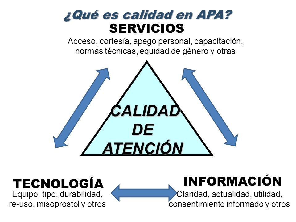 TECNOLOGÍA SERVICIOS INFORMACIÓN CALIDAD CALIDADDEATENCIÓN ¿Qué es calidad en APA.
