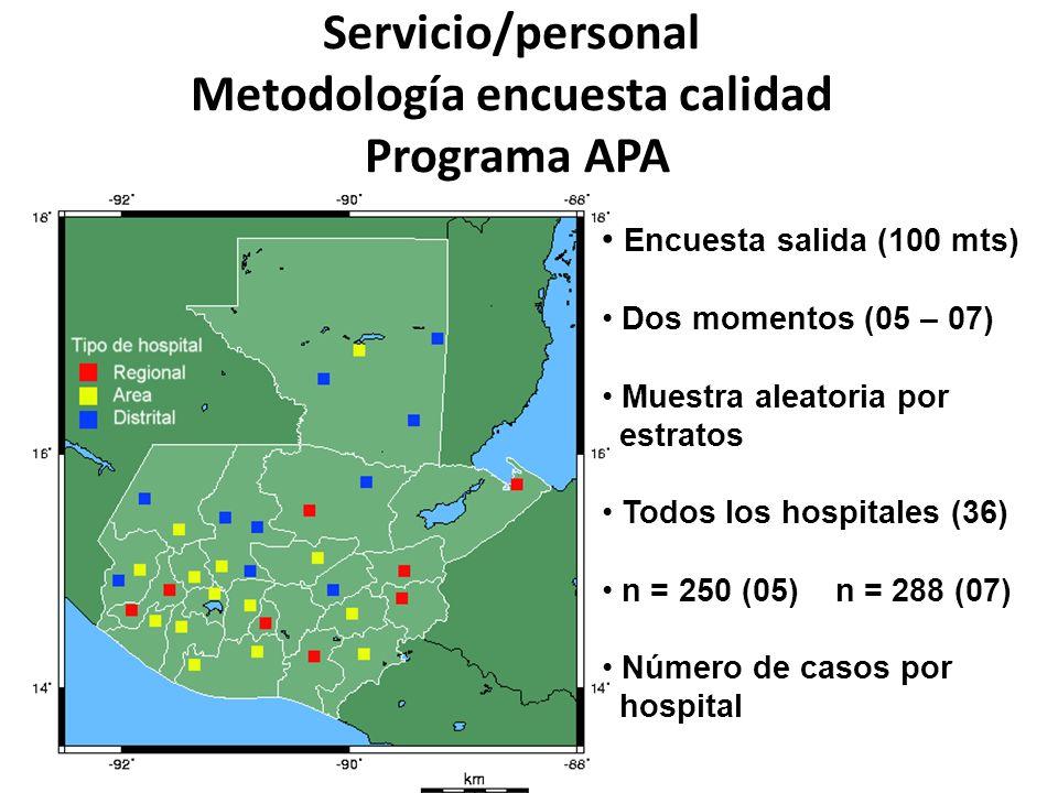 Servicio/personal Metodología encuesta calidad Programa APA Encuesta salida (100 mts) Dos momentos (05 – 07) Muestra aleatoria por estratos Todos los hospitales (36) n = 250 (05) n = 288 (07) Número de casos por hospital