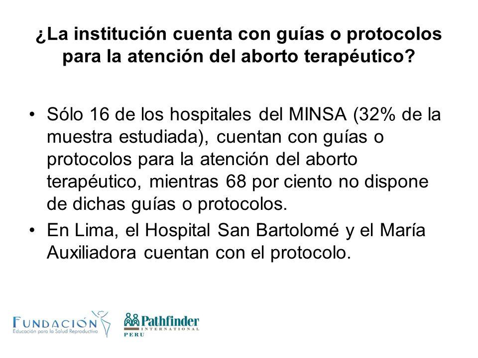¿La institución cuenta con guías o protocolos para la atención del aborto terapéutico? Sólo 16 de los hospitales del MINSA (32% de la muestra estudiad