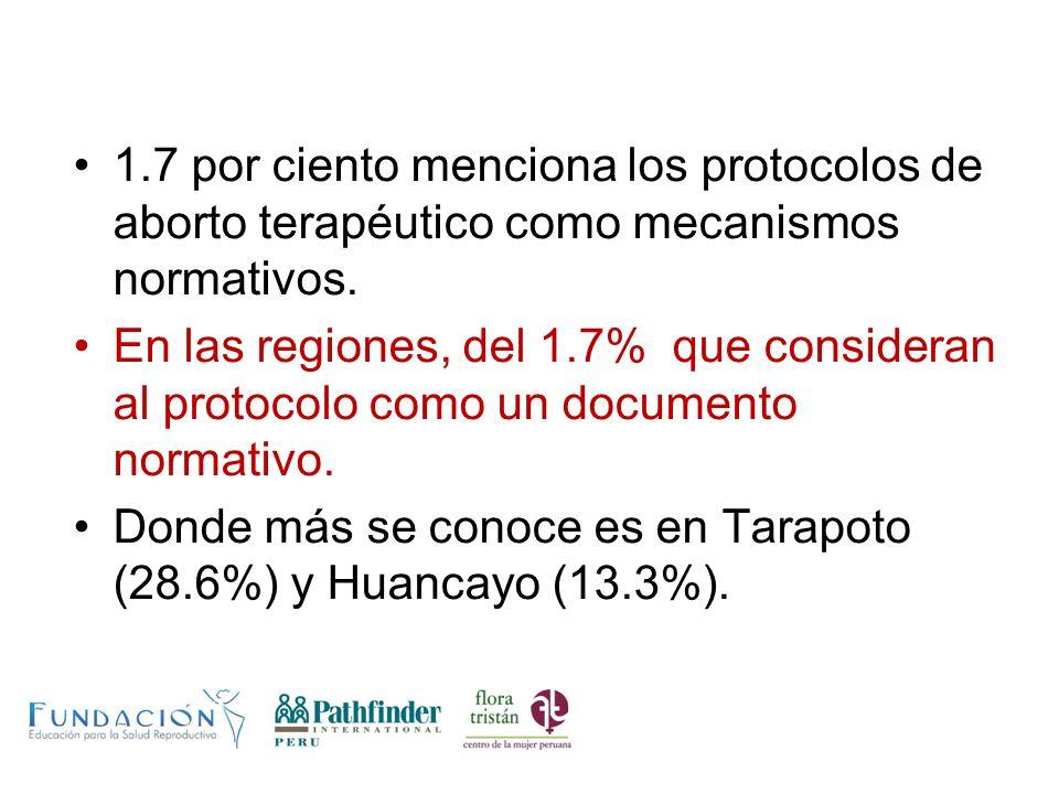 1.7 por ciento menciona los protocolos de aborto terapéutico como mecanismos normativos. En las regiones, del 1.7% que consideran al protocolo como un