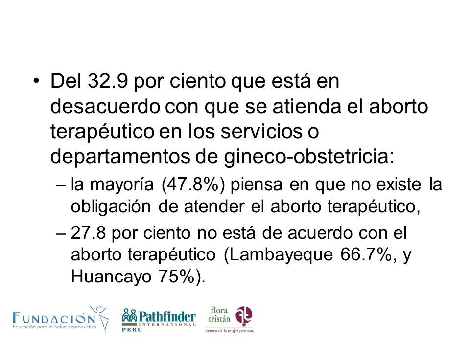 Del 32.9 por ciento que está en desacuerdo con que se atienda el aborto terapéutico en los servicios o departamentos de gineco-obstetricia: –la mayorí