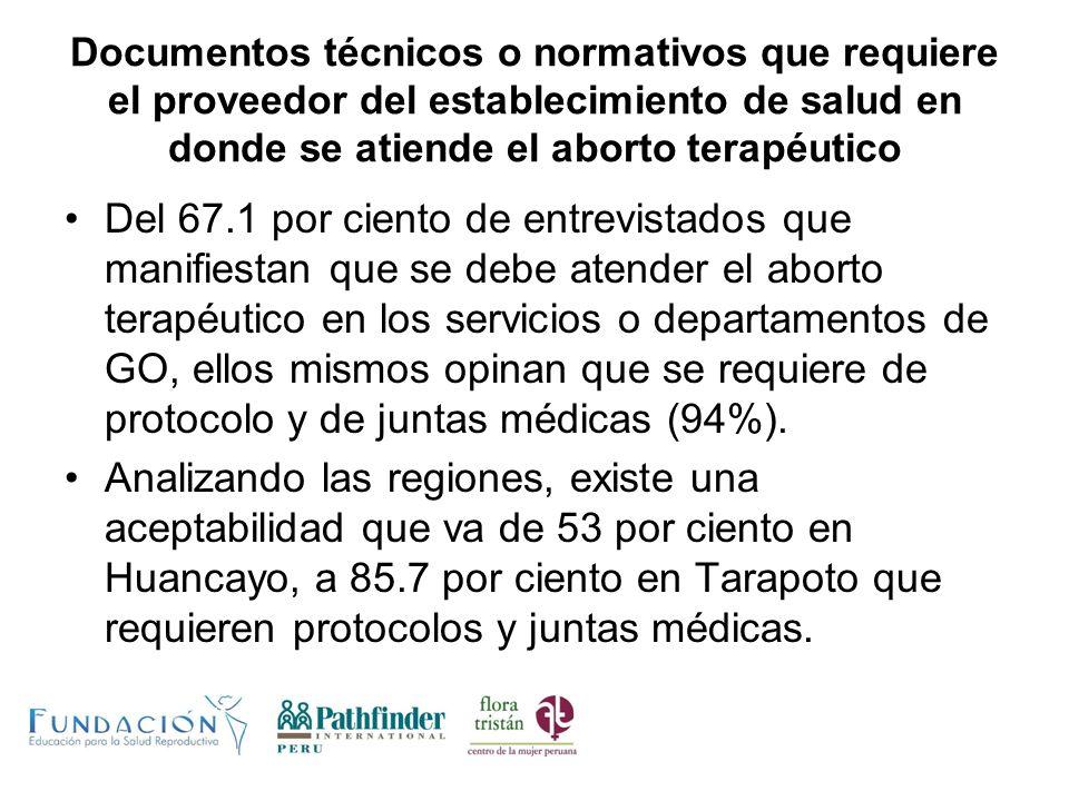 Documentos técnicos o normativos que requiere el proveedor del establecimiento de salud en donde se atiende el aborto terapéutico Del 67.1 por ciento