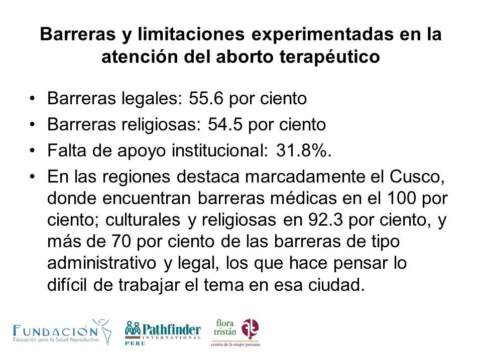 Barreras y limitaciones experimentadas en la atención del aborto terapéutico Barreras legales: 55.6 por ciento Barreras religiosas: 54.5 por ciento Fa